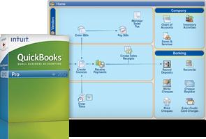 Quickbooks Pro 2012 Free Trial