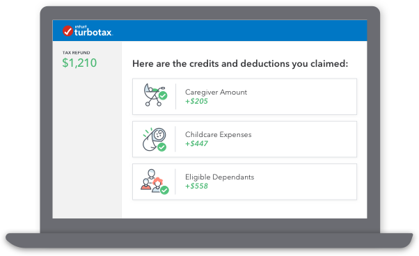 Here are the credits and deductions you claimed
