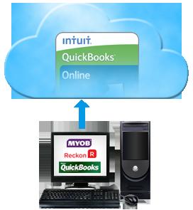 Intuit Quickbooks Pro 2017 Support