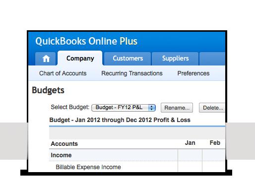 Quickbooks plus online financial software for Plus plan online
